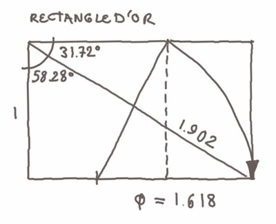 golden rectangle - small